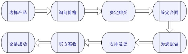 设计 矢量 矢量图 素材 625_181